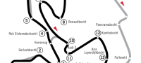 Dutch Grand Prix 2020 Zandvoort